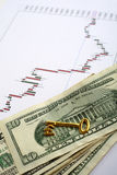I forex impostano a ricchezza commerciale Fotografia Stock