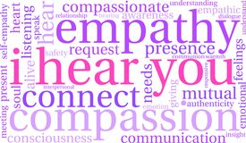 I Hear You Word Cloud. On a white background Royalty Free Stock Photo