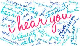 I Hear You Word Cloud. On a white background Royalty Free Stock Image