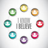 I Know I believe people network sign Royalty Free Stock Images