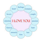 I Love You Circular Word Concept Stock Photo