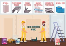I materiali degli impianti del pannello di carta e gesso comperano banner pubblicitario di vettore royalty illustrazione gratis