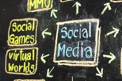 I media sociali diagramma di flusso Fotografia Stock Libera da Diritti