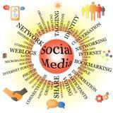 I media sociali spingono con i raggi e le icone illustrazione vettoriale