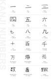 Numeri di kanji Fotografia Stock