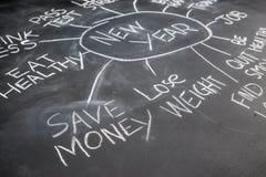 I nuovi anni di risoluzioni su una lavagna, risparmiano i soldi Immagine Stock