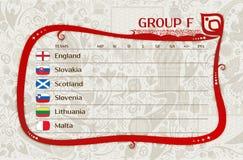 I qualificatori europei abbina, tavola dei risultati, te del gruppo F di vettore Immagini Stock