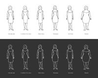 I tipi dell'ente femminile illustrazione di stock
