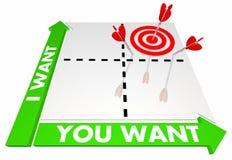 I Vs You Want Needs Decision Matrix. Shared Common Interests Needs 3d Illustration Royalty Free Stock Photo
