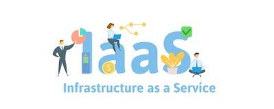 IaaS, инфраструктура как обслуживание Концепция с людьми, ключевыми словами и значками r r иллюстрация вектора