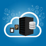 IaaS-Infrastruktur als Service am Wolkeninternet-Hostingserverspeicher lizenzfreie abbildung