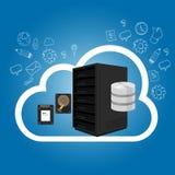 IaaS infrastruktur som en service på lagringen för varande värd server för molninternet royaltyfri illustrationer
