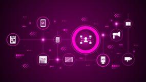 icône de canaux de distribution Du marketing de Digital, ensemble de promotion illustration stock