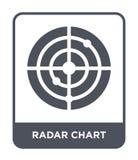 icône de diagramme de radar dans le style à la mode de conception icône de diagramme de radar d'isolement sur le fond blanc icône illustration libre de droits