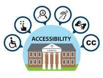 Icônes d'accessibilité de campus illustration de vecteur