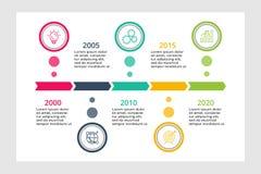 Icônes infographic de vecteur et de vente de conception de chronologie pour la disposition de déroulement des opérations, diagram illustration stock