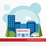 Icône de bâtiment d'hôpital dans le style plat Bâtiment d'hôpital de secours Concept pour la ville infographic Photographie stock libre de droits