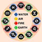Icône de zodiaque réglée sur le fond orange Photos stock