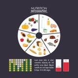 Icône infographic de nourriture de nutrition Photo libre de droits