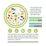 Icône infographic de nourriture de nutrition Image libre de droits