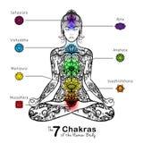 Icône méditante de femme de pose de lotus de yoga illustration stock