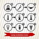 Icônes d'évolution de lampe Photographie stock
