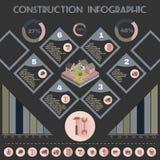 Icônes d'Infographics de bâtiment réglées Images libres de droits
