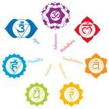 Icônes de Chakras Concept des chakras utilisés dans l'hindouisme, le bouddhisme et l'Ayurveda Pour la conception, associé à du yo illustration libre de droits