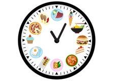Icônes de nourriture sur une horloge, conception de nourriture Images stock