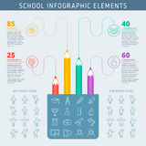 Icônes Infographic de diagramme et d'école de crayon Images libres de droits