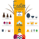 Icônes plates de Pâques Infographic Placez les icônes plates de Pâques Image stock