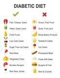 Icônes plates de vecteur de régime de diabète Image libre de droits