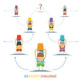 Ice bucket challenge vector concept Stock Image