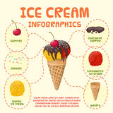 Ice-cream infographics Royalty Free Stock Photo
