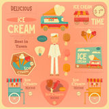 Ice Cream Poster Stock Photos