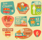 Ice Cream Poster Royalty Free Stock Images