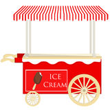 Ice cream red cart Royalty Free Stock Images