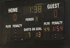 Ice Hockey Scoreboard Stock Photography