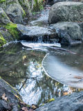 Ice on Pond with small waterfall Royalty Free Stock Image