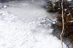Ice was originally thought to be slippery due to the pressure of an object coming into contact with the ice, melting a thin layer. A stream is a body of water Stock Photo
