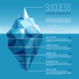 Iceberg avec des affaires bleues de vecteur de l'eau d'océan infographic Image stock