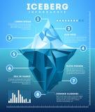 Iceberg do vetor infographic ilustração do vetor