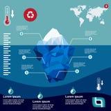 Iceberg Illustration in flat design. Iceberg, , illustration, ice, water, ocean, underwater, background, design, sea, landscape, mountain, business, antarctic Stock Images