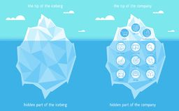 Iceberg infographic template. Vector business concept illustrati. Iceberg infographic template. Business concept Illustration of tip and hidden part of iceberg Royalty Free Stock Images
