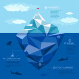 Iceberg infographic vector template. Business Stock Photography