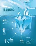 Iceberg sotto ed al disopra della superficie Illustrazione di vettore illustrazione vettoriale
