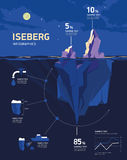 Iceberg under and above water. Vector illustration Royalty Free Stock Image