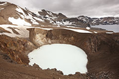Iceland. Askja and Viti craters. Highland area. Stock Images