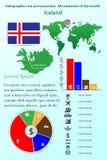 iceland Infographics för presentation Alla länder av världen Royaltyfria Bilder