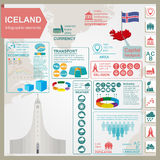 Iceland infographics, statistical data, sights. Royalty Free Stock Photography